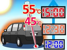 車の温度上昇